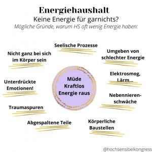 keine-energie-fuer-garnichts